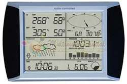 Alat Pemantau Cuaca dan Iklim Weather Station AW-002