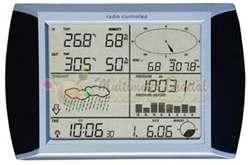 Alat Pemantau Cuaca dan Iklim Weather Station AW-002