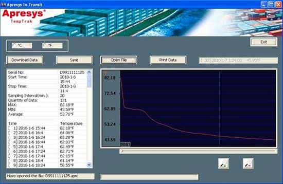 USB Disposable Temperature Data Logger D25, D50, D99